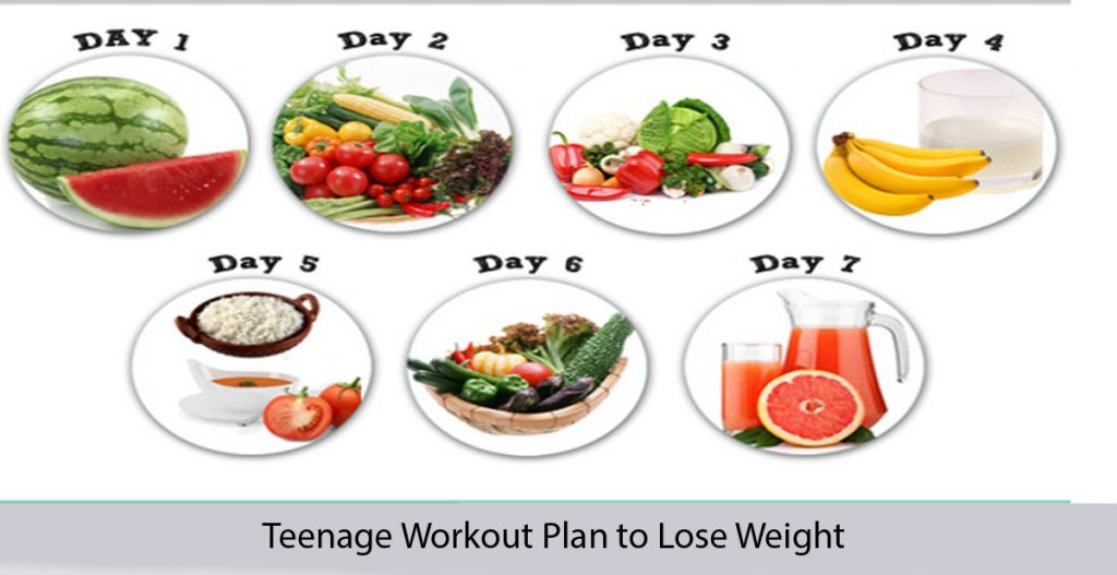 Workout Plan to Lose Weight for Teenage